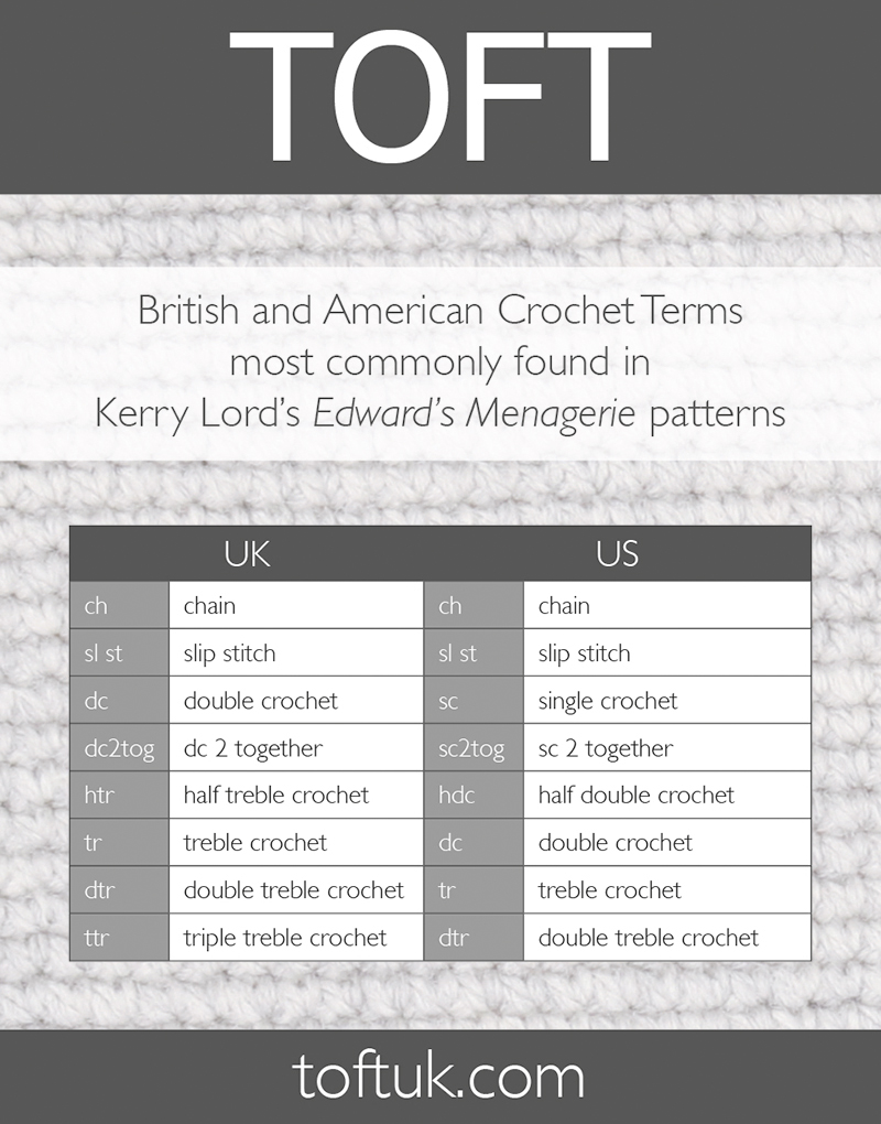 TOFT British American Crochet Terms
