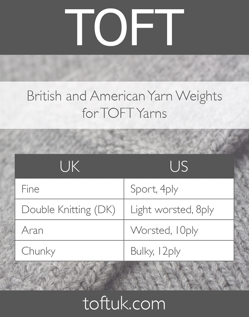 British and US Yarn Weights | TOFT